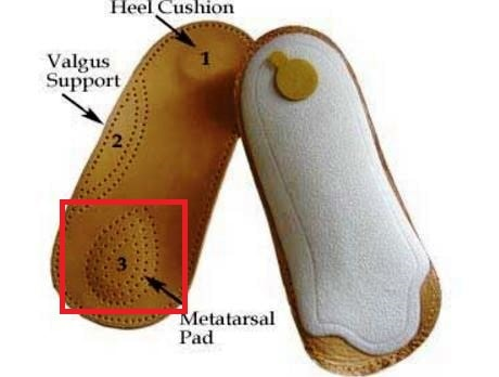shoes for metatarsalgia patients