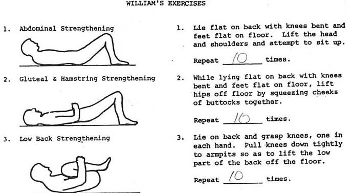 coccyx pain exercises